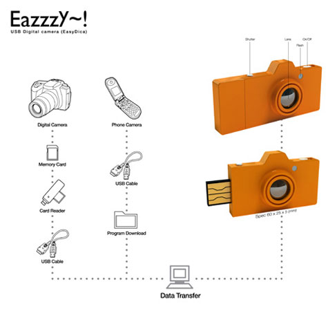 Eazzzy USB Digital Camera by Sungwoo Park » image 3