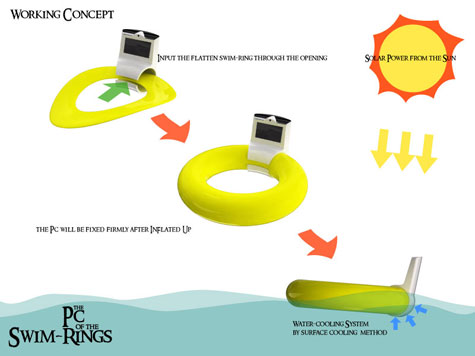 The PC of the Swim-Rings » image 2