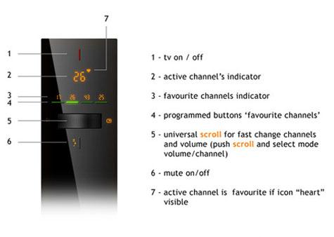 sPult Remote Control » image 2