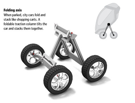 MITs Stackable, Foldable City Car 2.0 » image 7