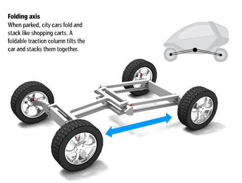 MITs Stackable, Foldable City Car 2.0 » image 8