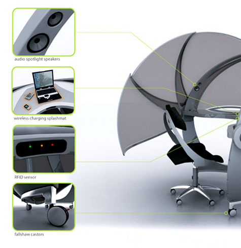 Eclipse Office Partitioning » image 2