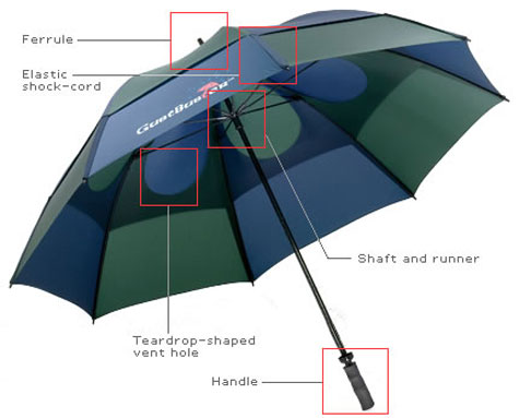 GustBuster Anti-Inside Out Umbrella » image 1