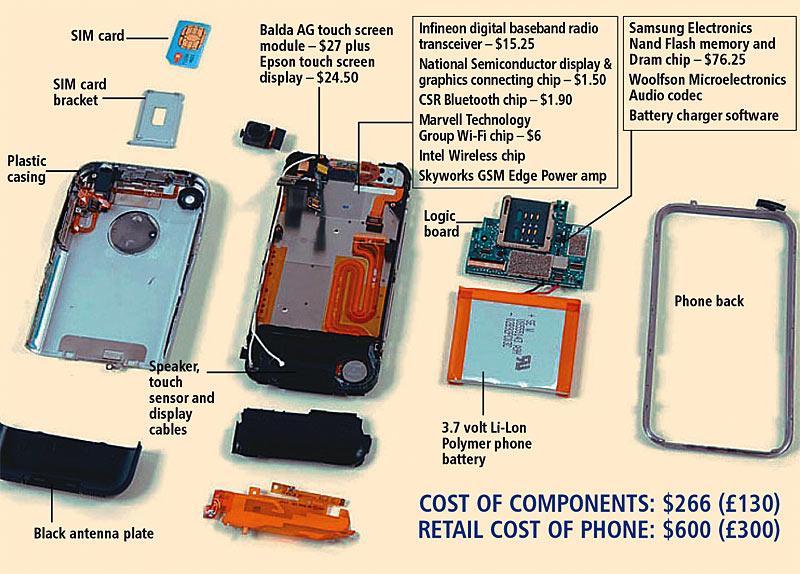 أين ي ــصنع الـ Iphone ماك ارابيا Mac Arabia