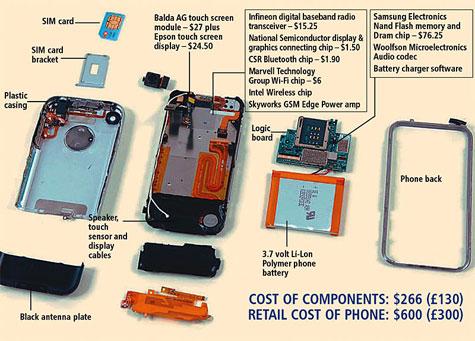 iPhone Inside Secrets » image 2