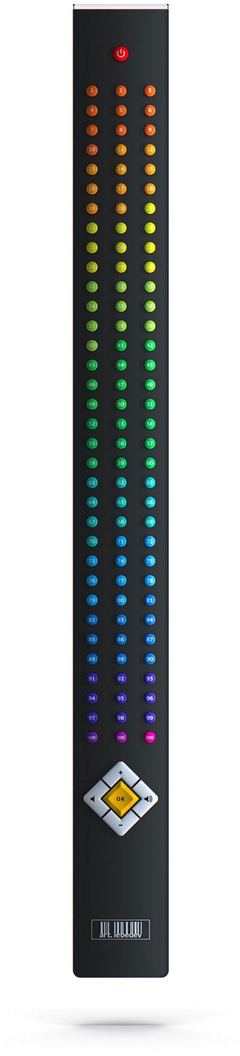 Pultius TV Remote Control » image 1