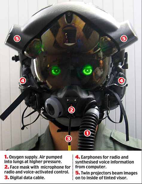 The Terminator-Style Helmets To Get X-Ray Eyes » image 1