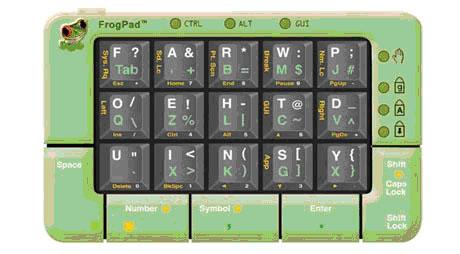 Unusual Keyboard! » image 5