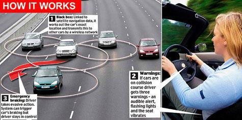 The Alarm System For Car Crash » image 2