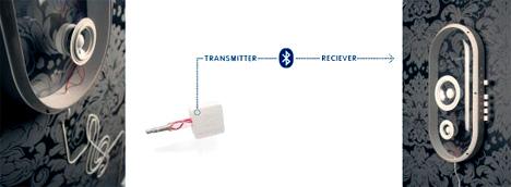 Plug & Play - Wireless Speaker System » image 4
